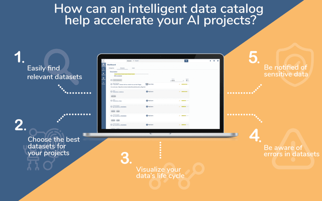 How Artificial Intelligence enhances data catalogs