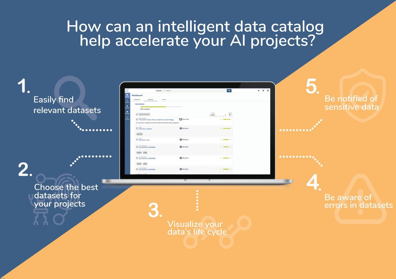 intelligent data catalog