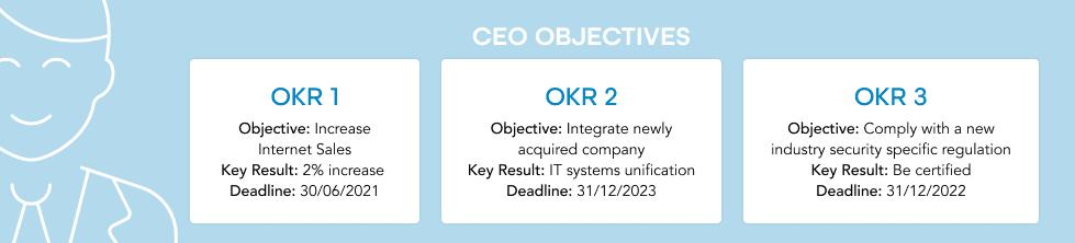 S1E2 - OKR CEO
