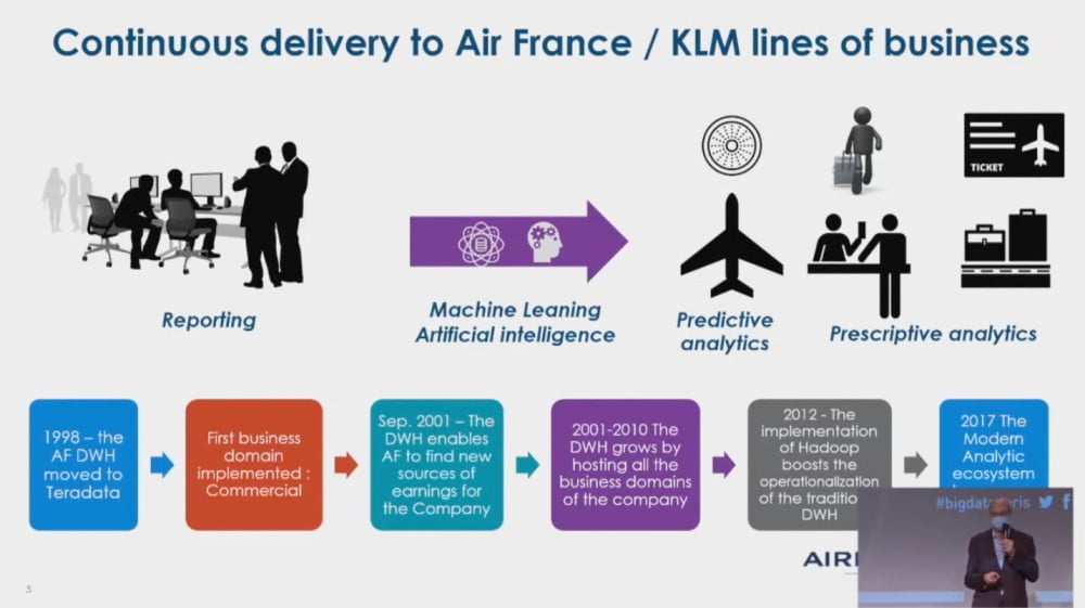 air-france-big-data-paris-3