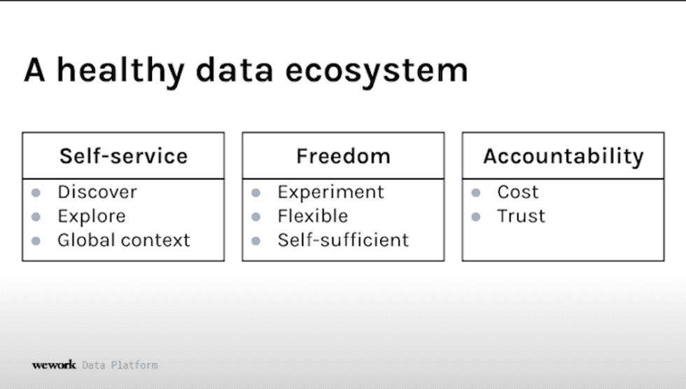 marquez-a-healthy-data-ecosystem