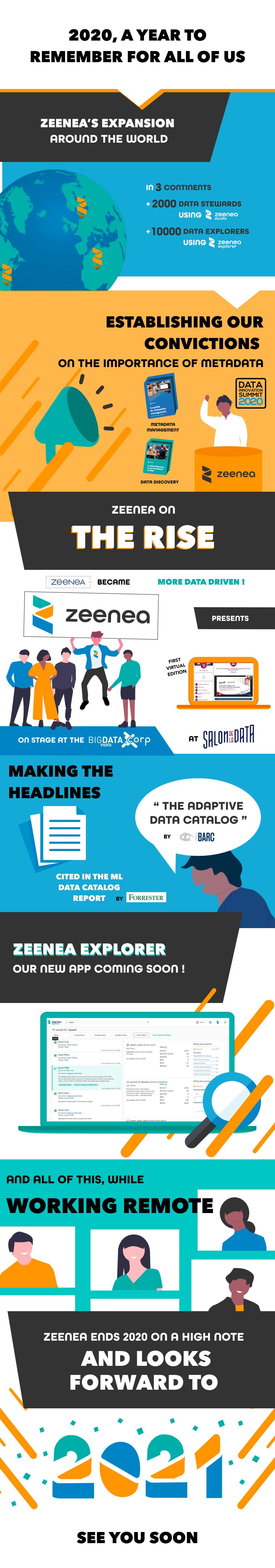 zeenea-in-2020-infographic-FINAL-EN